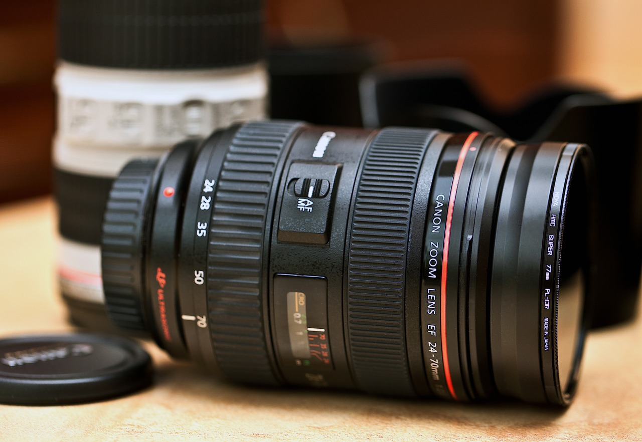 best cheap lenses for canon
