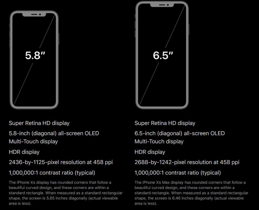 iphone xs screen comparison
